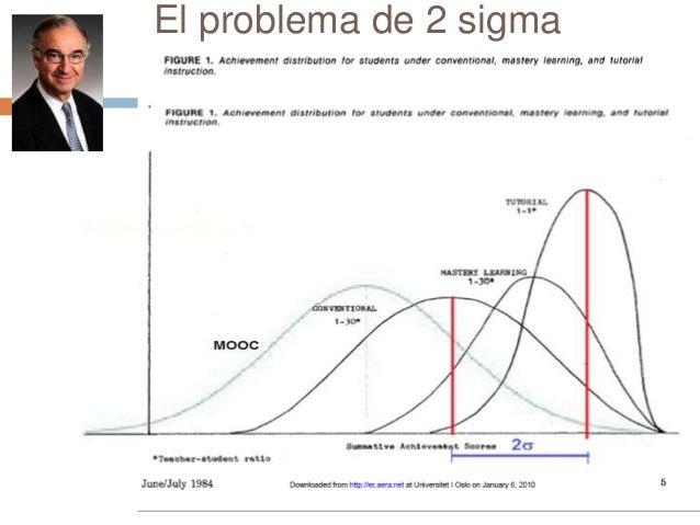 El problema de 2 sigma