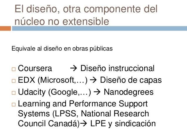 El diseño, otra componente del núcleo no extensible Equivale al diseño en obras públicas  Coursera  Diseño instruccional...