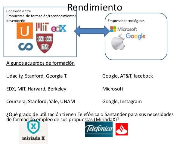 RendimientoConexión entre Propuestas de formación/reconocimiento/ desempeño Empresas tecnológicas Algunos acuerdos de form...