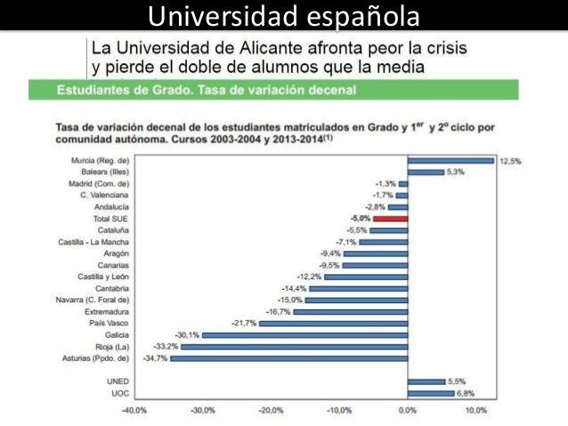 Universidad española