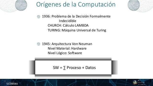 Orígenes de la Computación 10 1936: Problema de la Decisión Formalmente Indecidible CHURCH: Cálculo LAMBDA TURING: Máquina...