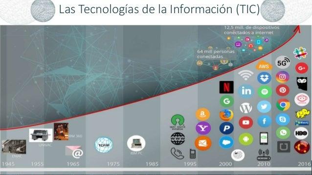 1125 01 2017 Las Tecnologías de la Información (TIC)