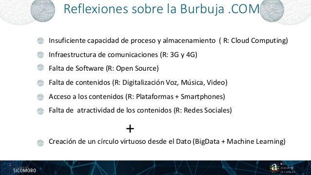 Reflexiones sobre la Burbuja .COM 15 Insuficiente capacidad de proceso y almacenamiento ( R: Cloud Computing) Infraestruct...