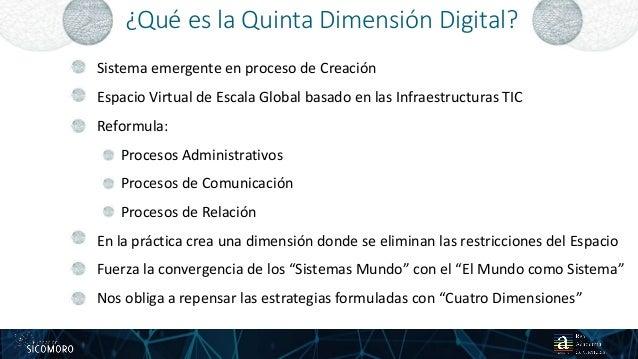 ¿Qué es la Quinta Dimensión Digital? 17 Sistema emergente en proceso de Creación Espacio Virtual de Escala Global basado e...