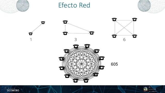Efecto Red 2125 01 2017 605