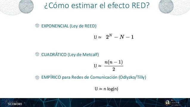 ¿Cómo estimar el efecto RED? 22 EXPONENCIAL (Ley de REED) U ≃ CUADRÁTICO (Ley de Metcalf) U ≃ EMPÍRICO para Redes de Comun...
