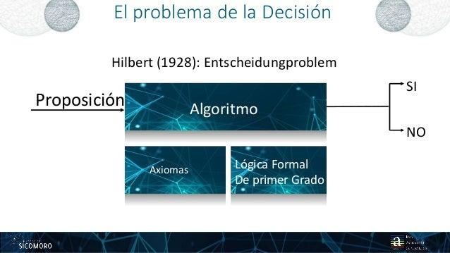 El problema de la Decisión 925 01 2017 Hilbert (1928): Entscheidungproblem Algoritmo Axiomas Lógica Formal De primer Grado...
