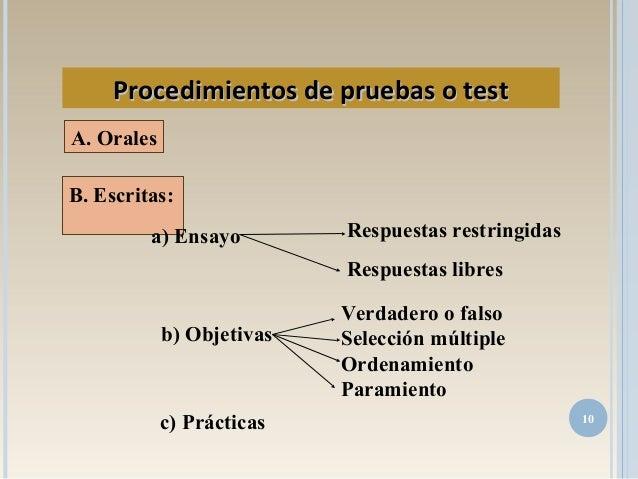 A. Orales B. Escritas: Respuestas restringidas Respuestas libres b) Objetivas Verdadero o falso Selección múltiple Ordenam...