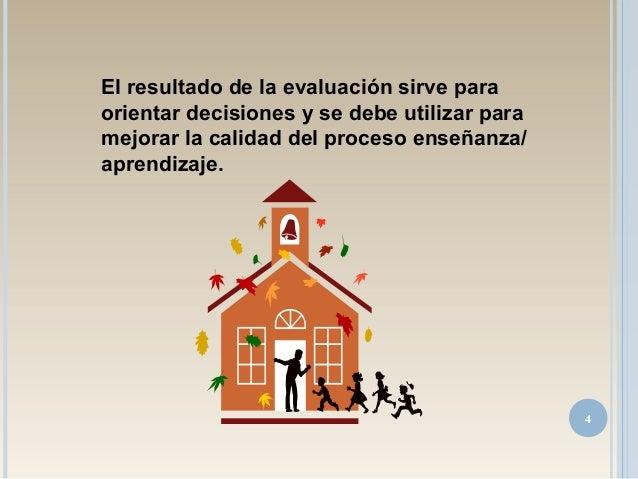 El resultado de la evaluación sirve para orientar decisiones y se debe utilizar para mejorar la calidad del proceso enseña...