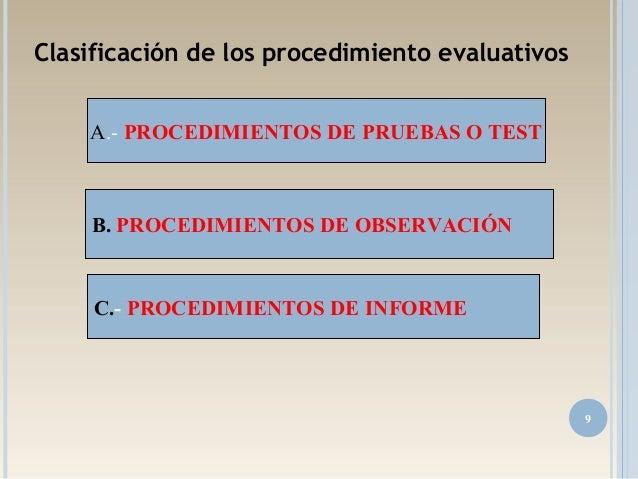 A.- PROCEDIMIENTOS DE PRUEBAS O TEST B. PROCEDIMIENTOS DE OBSERVACIÓN C.- PROCEDIMIENTOS DE INFORME 9 Clasificación de los...