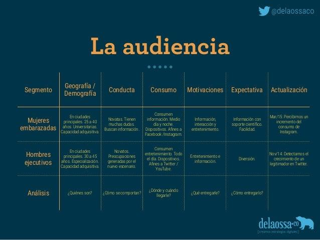 La audiencia Segmento Geografía / Demografía Conducta Consumo Motivaciones Expectativa Actualización Mujeres embarazadas E...