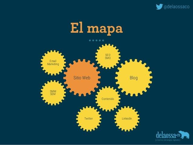 El mapa Sitio Web Blog Email Marketing SMM SEM Twitter LinkedIn Contenido SEO SMO