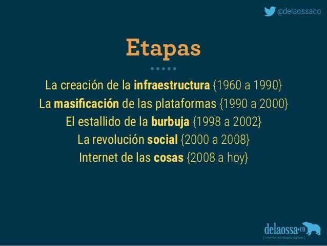 La creación de la infraestructura {1960 a 1990} La masificación de las plataformas {1990 a 2000} El estallido de la burbuja...