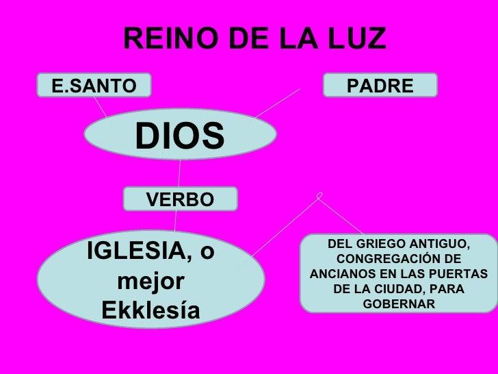 REINO DE LA LUZ IGLESIA, o mejor Ekklesía DIOS PADRE VERBO E.SANTO DEL GRIEGO ANTIGUO, CONGREGACIÓN DE ANCIANOS EN LAS PUE...