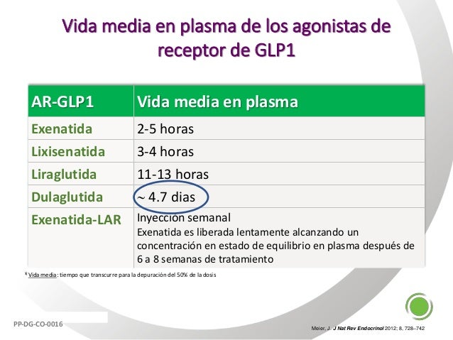 Vida media en plasma de los agonistas de receptor de GLP1 Meier, J. J Nat Rev Endocrinol 2012; 8, 728–742 ¥ Vida media: ti...