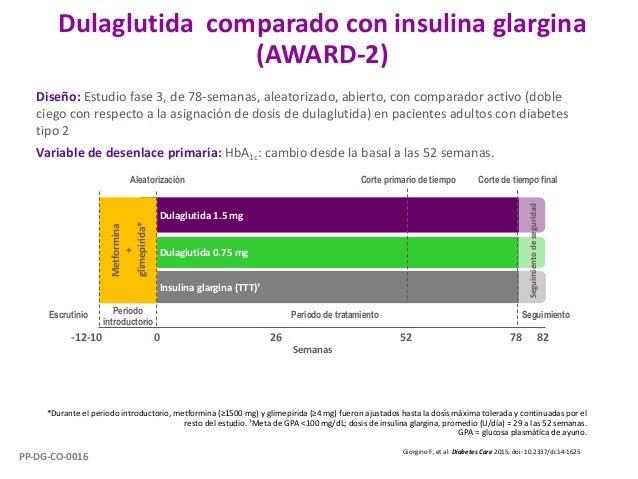 Dulaglutida comparado con insulina glargina (AWARD-2) *Durante el periodo introductorio, metformina (≥1500 mg) y glimepiri...