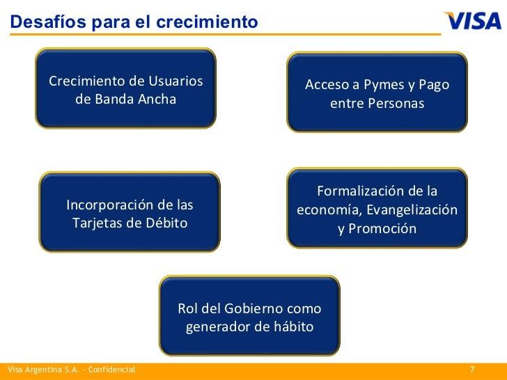 Estado de situacion del pago con tarjetas de credito en los negocios Habilitar visa debito para el exterior