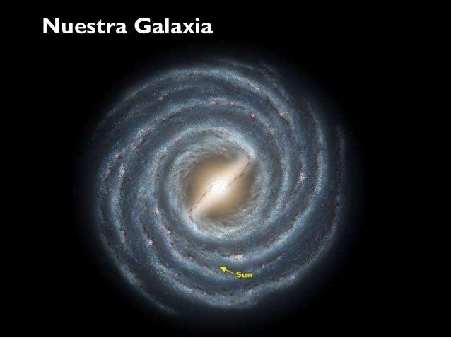 Nuestra Galaxia