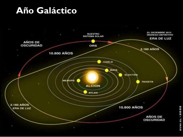 Año Galáctico