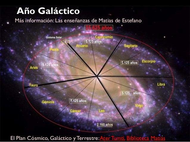Año Galáctico Más información: Las enseñanzas de Matias de EstefanoEl Plan Cósmico, Galáctico y Terrestre: Ater Tumti, Bib...