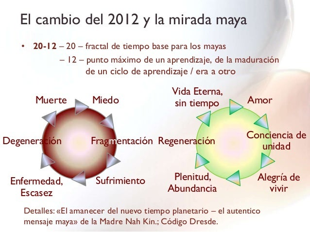 El cambio del 2012 y la mirada maya   • 20-12 – 20 – fractal de tiempo base para los mayas           – 12 – punto máximo d...