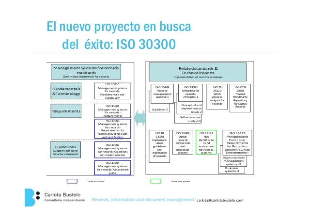 Iso 30300