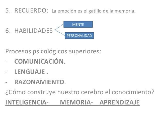 5. RECUERDO:   La emociòn es el gatillo de la memoria.                        MENTE6. HABILIDADES                      PER...
