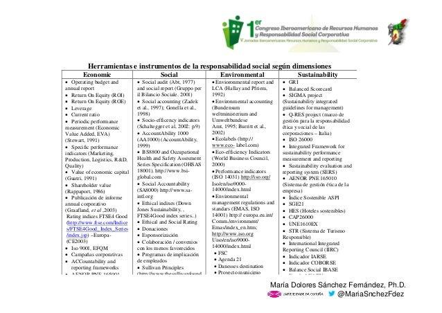 Herramientas e instrumentos de la responsabilidad social según dimensiones Economic Social Environmental Sustainability • ...