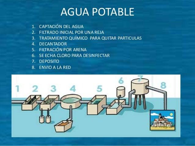 Conferencia natalia el agua for Mampara fija se sale el agua