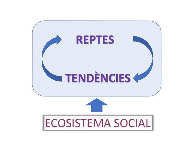 REPTE: del llatí REPUTARE i d'aquí alguna cosa que cal corregir o millorar. Representa un estímul DESAFIAMENT: del llatí D...