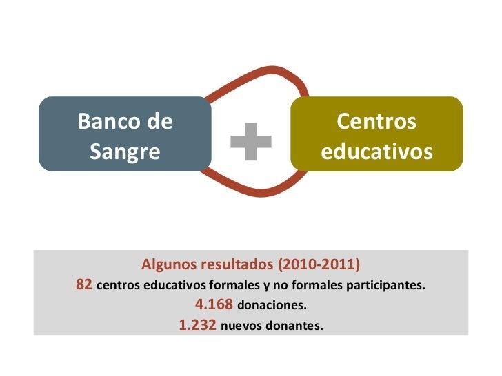 Banco de Sangre Centros educativos Algunos resultados (2010-2011) 82  centros educativos formales y no formales participan...