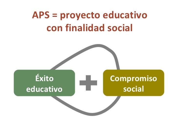 APS = proyecto educativo con finalidad social Éxito educativo Compromiso social