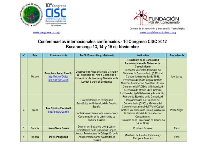 Centro de Innovación y Desarrollo Tecnológico      www.congresocisc.org                                                   ...