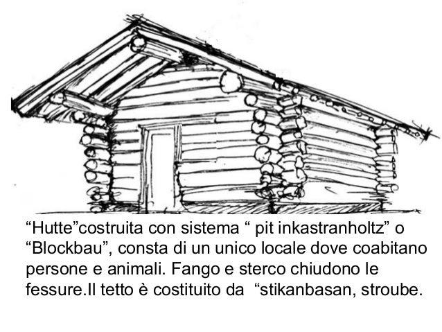 Best case da costruire with case da costruire - Costruire un case ...