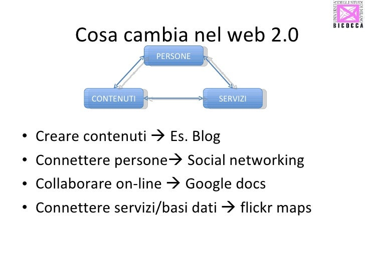 Cosa cambia nel web 2.0 <ul><li>Creare contenuti    Es. Blog </li></ul><ul><li>Connettere persone   Social networking </...