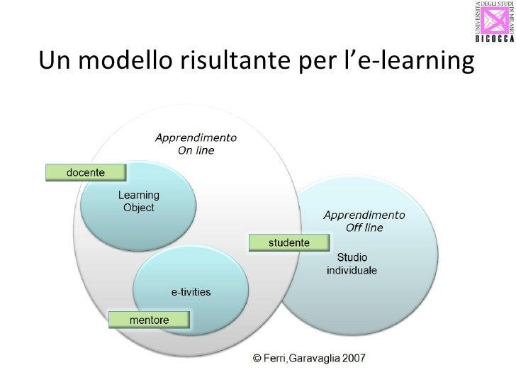Un modello risultante per l'e-learning