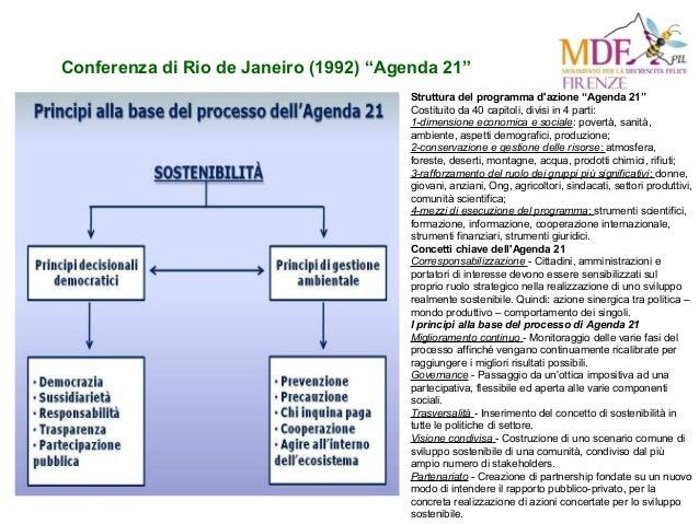 """Conferenza di Rio de Janeiro (1992) """"Agenda 21"""" Struttura del programma d'azione """"Agenda 21"""" Costituito da 40 capitoli, di..."""