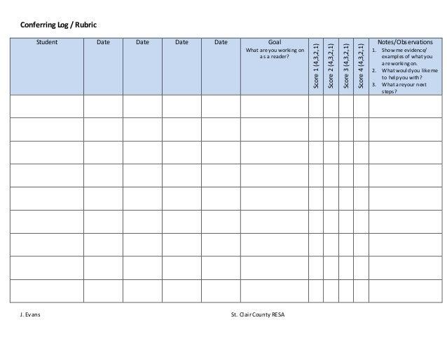 Conferring Log Template Rubric
