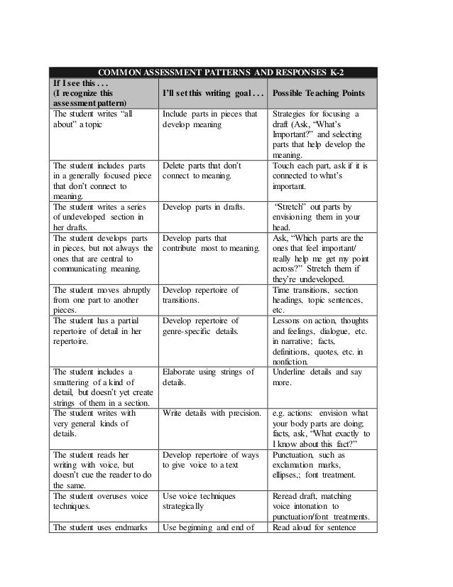 COMMON ASSESSMENT PATTERNS AND RESPONSES K-2 If I see this . . . (I recognize this assessment pattern) I'll set this writi...