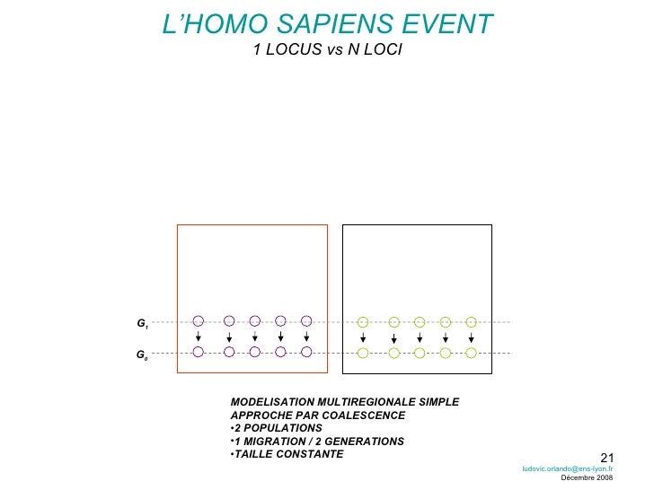 L'HOMO SAPIENS EVENT 1 LOCUS vs N LOCI G 0 G 1 <ul><li>MODELISATION MULTIREGIONALE SIMPLE </li></ul><ul><li>APPROCHE PAR C...