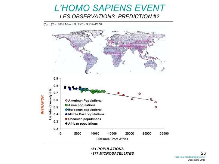 L'HOMO SAPIENS EVENT LES OBSERVATIONS: PREDICTION #2 <ul><li>51 POPULATIONS </li></ul><ul><li>377 MICROSATELLITES </li></u...