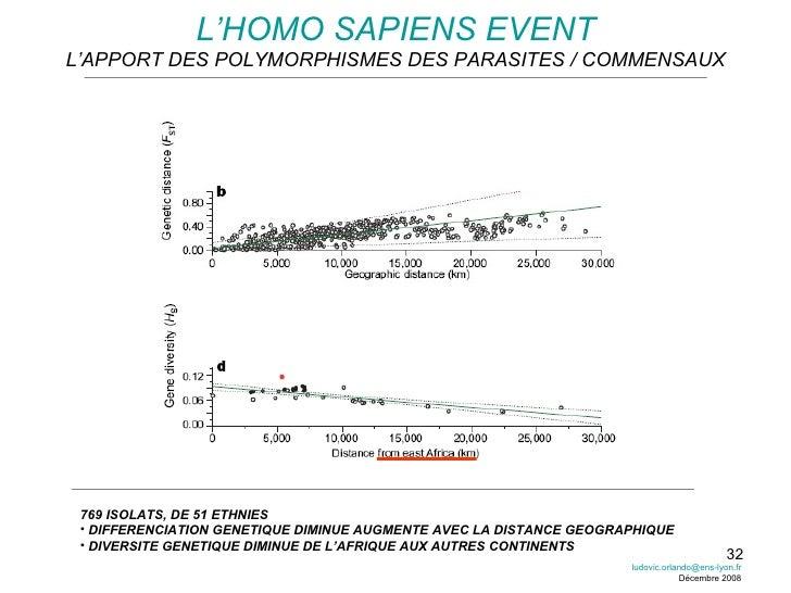 L'HOMO SAPIENS EVENT L'APPORT DES POLYMORPHISMES DES PARASITES / COMMENSAUX <ul><li>769 ISOLATS, DE 51 ETHNIES </li></ul><...