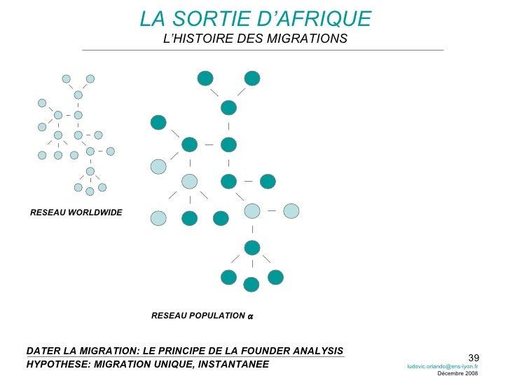 LA SORTIE D'AFRIQUE L'HISTOIRE DES MIGRATIONS DATER LA MIGRATION: LE PRINCIPE DE LA FOUNDER ANALYSIS HYPOTHESE: MIGRATION ...