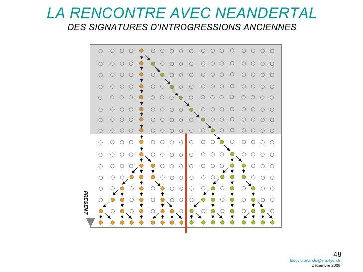 LA RENCONTRE AVEC NEANDERTAL DES SIGNATURES D'INTROGRESSIONS ANCIENNES PRESENT [email_address] Décembre 2008