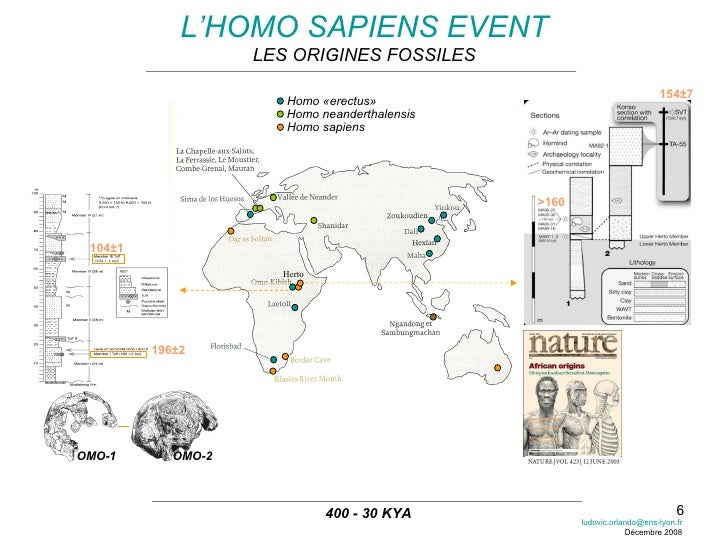L'HOMO SAPIENS EVENT LES ORIGINES FOSSILES 400 - 30 KYA OMO-1 OMO-2 Herto [email_address] Décembre 2008 196 ±2 104 ±1 154±...