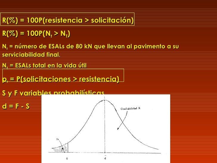 R(%) = 100P(resistencia > solicitación) R(%) = 100P(N t  > N T ) N t  = número de ESALs de 80 kN que llevan al pavimento a...