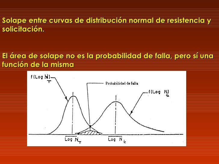 CONFIABILIDAD Slide 41