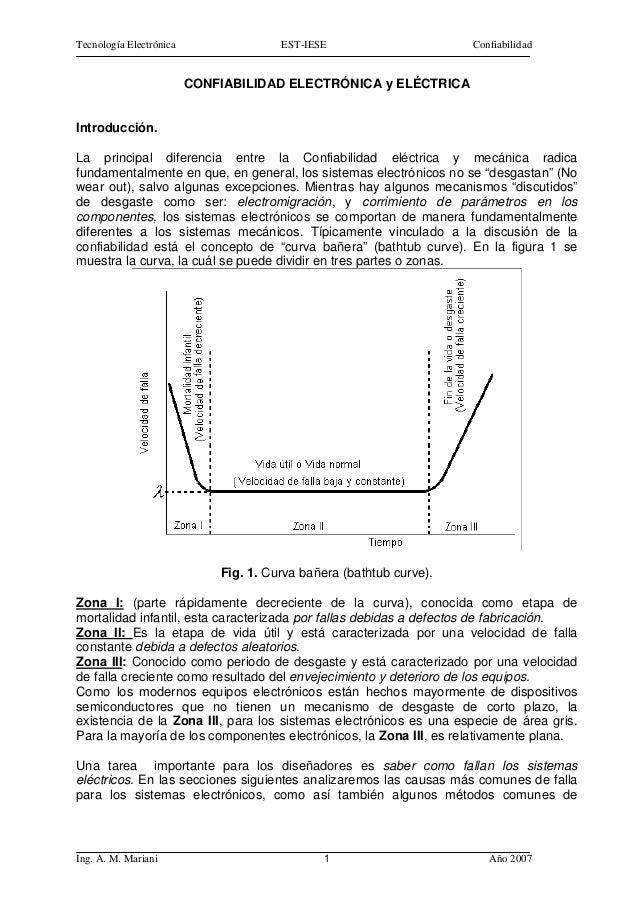 Tecnología Electrónica                 EST-IESE                      Confiabilidad                         CONFIABILIDAD E...