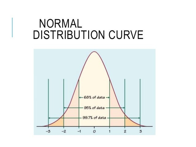 statistics normal distribution and confidence interval Free statistics help resources » confidence interval calculator for μ - unknown population standard deviation use this calculator if you want to compute a confidence interval for a population mean when the population standard deviation is unknown, in which case the t-distribution is used.