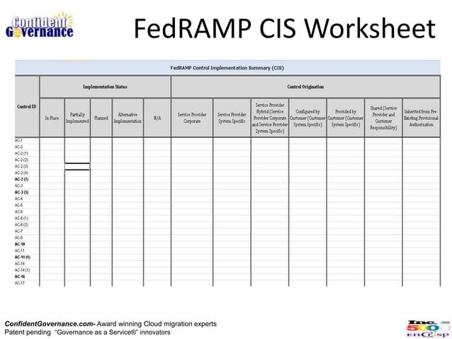 "FedRAMP CIS WorksheetConfidentGovernance.com- Award winning Cloud migration expertsPatent pending ""Governance as a Service..."